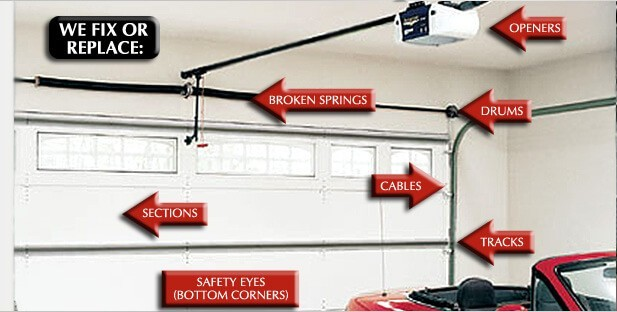 Bellevue, WA Garage Door Service